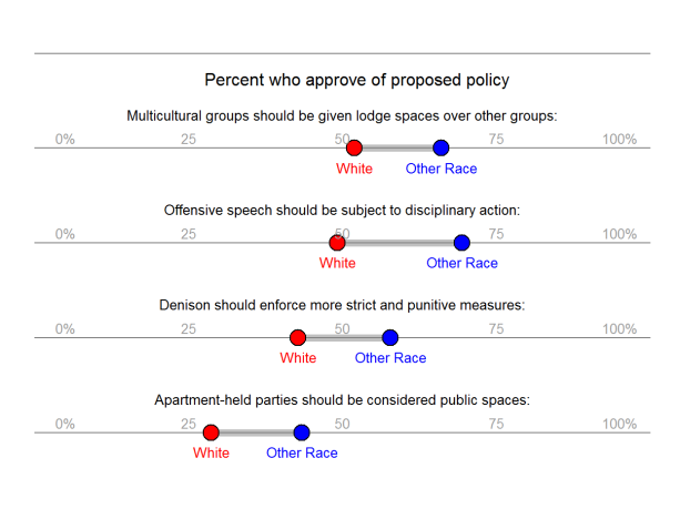 issue approval by race.png