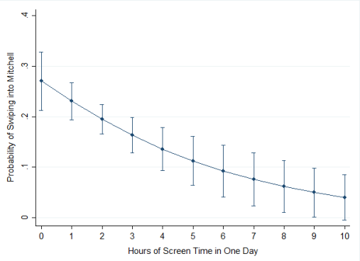 screen time2.png
