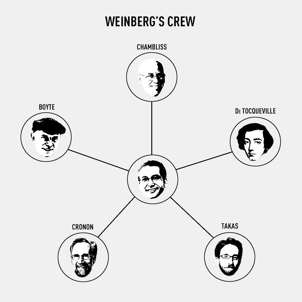 weinbergs_crew